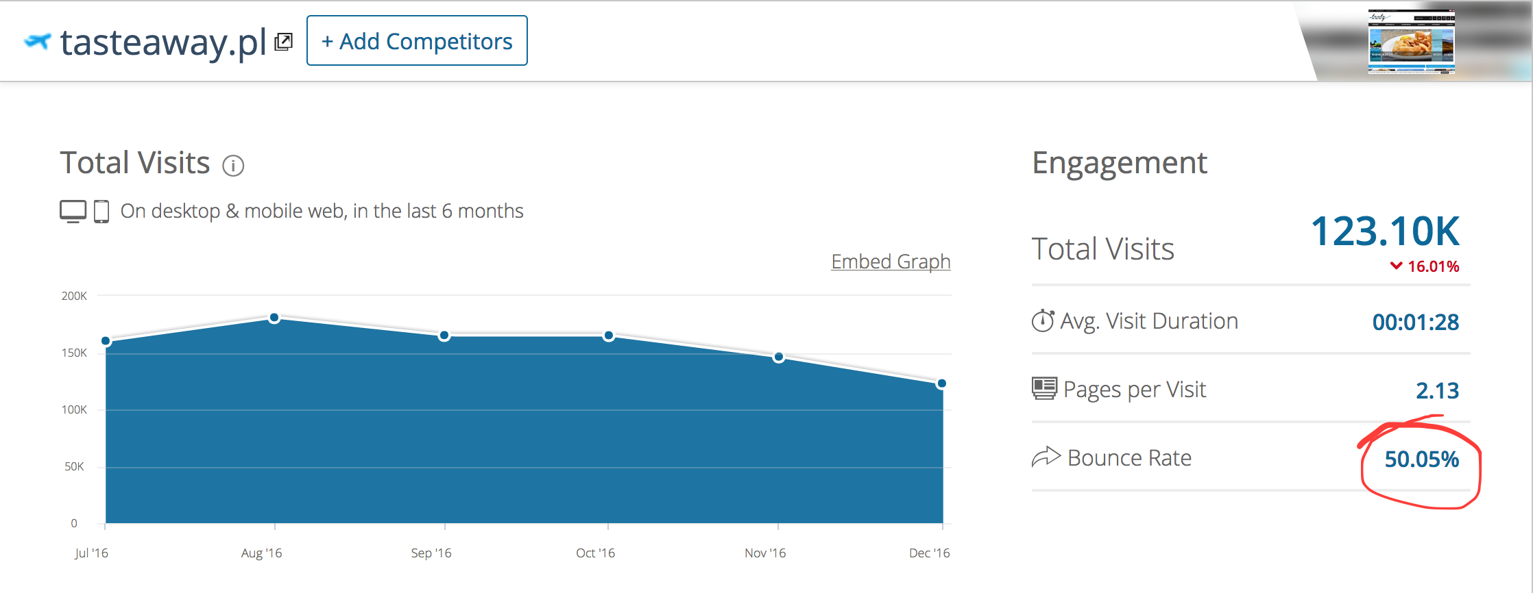 blog google analytics o 17.49.35