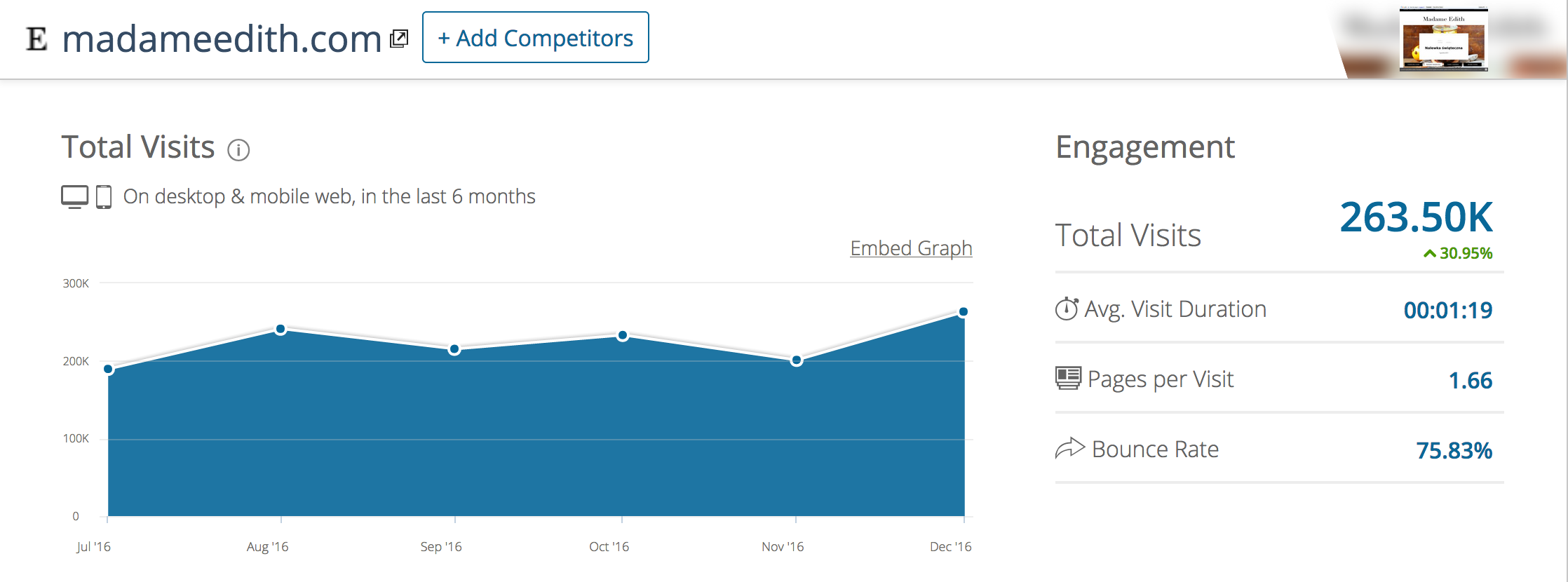 blog google analytics o 18.11.12