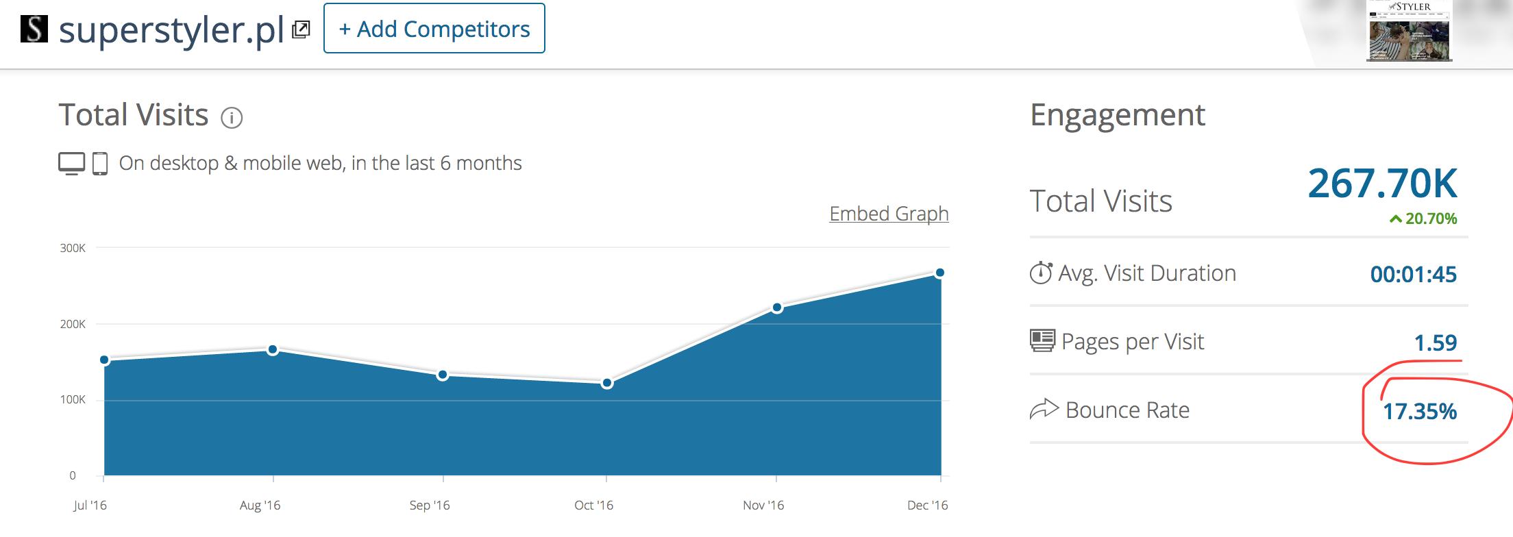 blog google analytics o 19.55.00